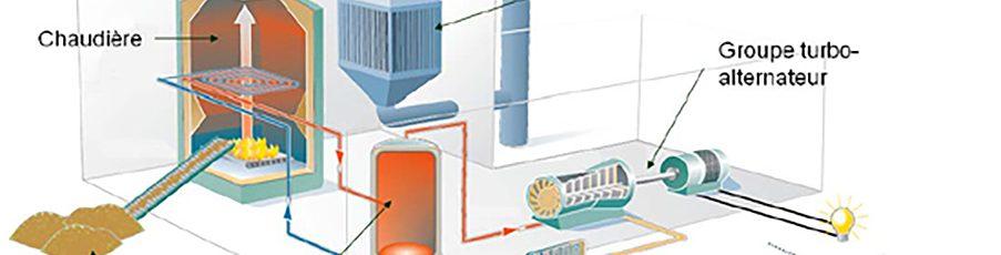 Une centrale thermique coûteuse et injustifiée